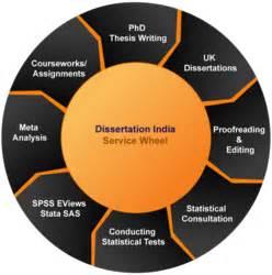 Doctoral Dissertation Database - buyworkpaperessaywrocks